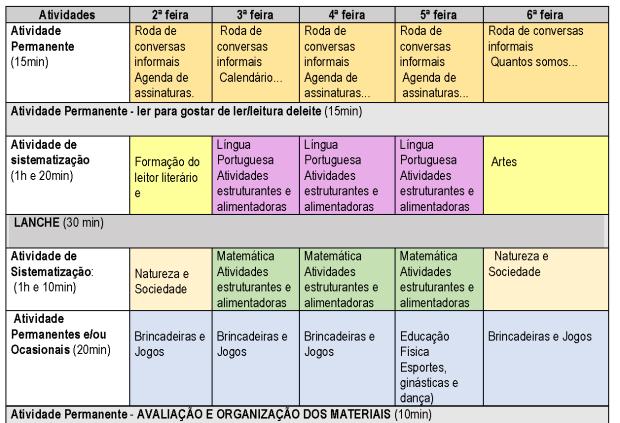 Plano_Aulas_Semanal